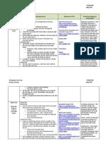 unit plan assessment 2
