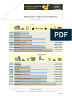 Incoterms 2000 Simplifies Et Detailles