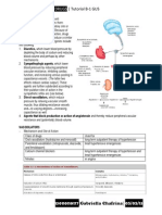 GUS4 Antihypertensive Drugs