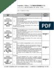 y9 chin b phase5 assessment criteria