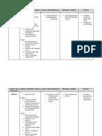 Rancangan Tahunan Ppim 2014