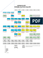 Plan de etudios ing. Mecanica UniNorte
