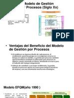 MODELO DE GESTIÓN.pptx