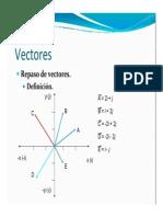 2.1._Velocidad_Definicion
