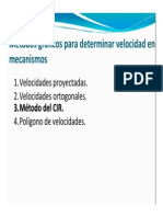 2.3. Velocidad CIR