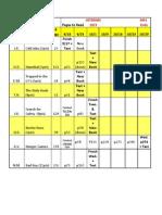 2014 period 4-7 ir book dates