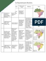 Quadro Das Regionalizações Brasileira