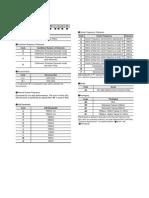 Murata CERAFIL® Ceramic filter part numbering