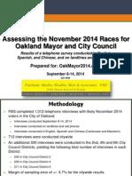 Oakland Mayor / City Council Race Poll By OakMayor2014.com