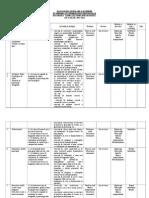 Planificare Recapitulare Initiala Lb Rom 4