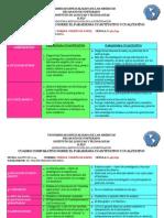 Asignación 5 3 - Cuadro Comparativo Sobre El Paradigma Cuantitativo y Cualitativo