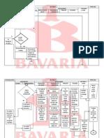 Diagrama Bavaria