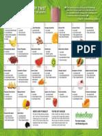 tropical strawberry calendar