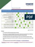 Training_Programs2013_for_Banking.pdf