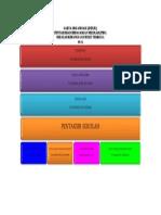 Carta Organisasi Induk Pbs 2013