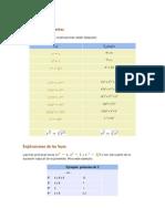 leyes de los exponentes y radicales.pdf