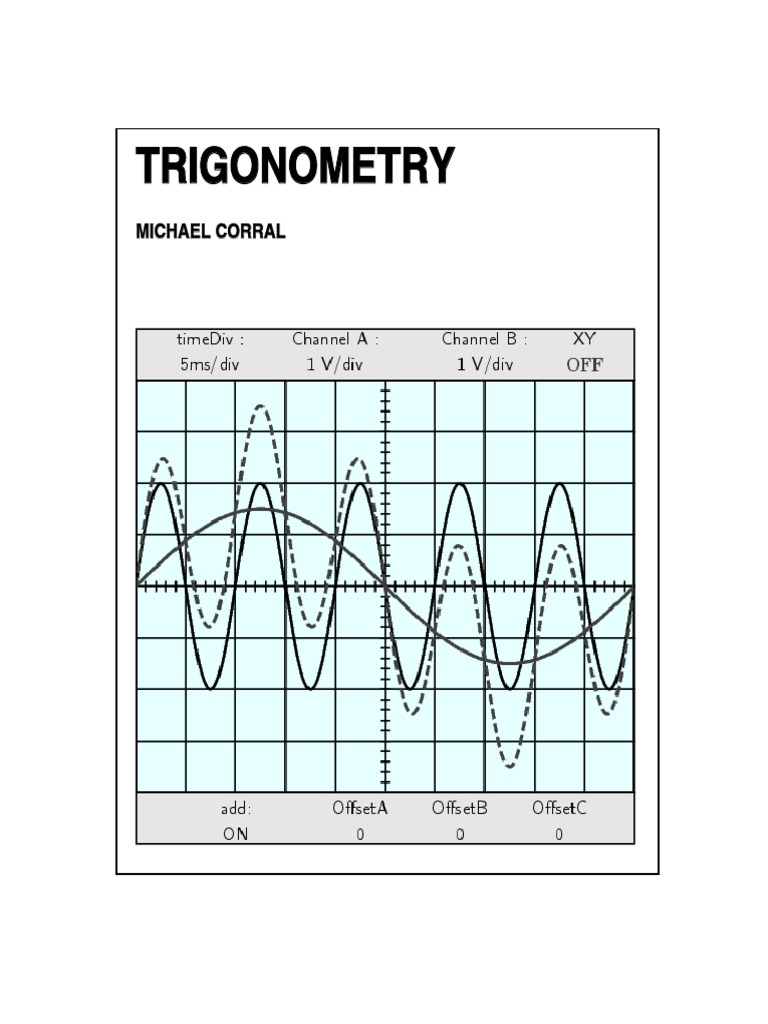 Simple Trigonometric | Trigonometric Functions | Sine