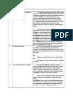 Folio PPGB Baru