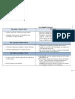 Metodologias de operacionalização (Parte II) - Acções Futuras