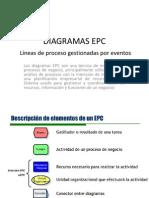 Diagramas Epc