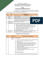 Recruitment Document for the Post of Application Developer