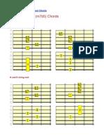 Diminished Chord Chart