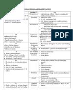 VAUGHAN WILLIAMS CLASSIFICATION - ANTIRHYTHMIA.doc