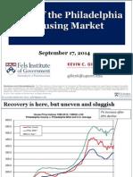 National Realty Investment Advisors Shares Philadelphia Housing Market Report