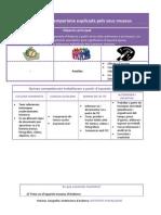 Activitat MUSEUS.pdf