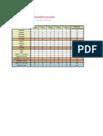 Calendário Escolar 2014_2015_Dias Por Mês
