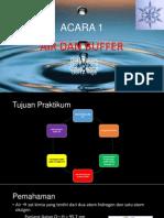 1. Air Dan Buffer 2014