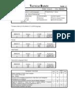 Technical Bulletin AF1075