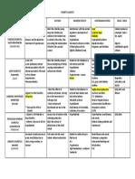 Diuretic Drugs for Nursing Pharmacology