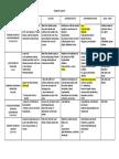 Antibiotics study guide