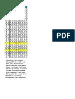 Avaliação Do Processo de Ensino 1 Semestre 2014,