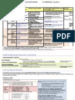 Temporalizacion Frances m3 14-15 1c
