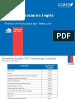 Resultados Institutos Becas de Ingles 2012
