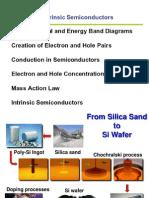 4 Semiconductor
