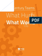 What Hurts What Works with Today's Teams