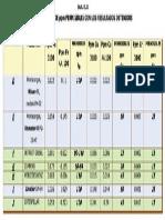 valores permisibles.pdf