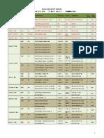 Belle Vue Boys Exam_Timetable_14