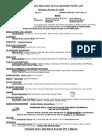 bazaar worklist-2014
