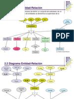 Fundamentos de BD unidad 2 ejemplo de especializacion y generalizacion.ppt
