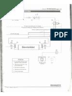 42807487 Manual Devronizer