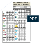 Price List PPOB Bukopin