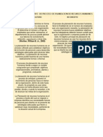 Cuadro Comparativo de Proceso de Planeacion de Recursos Humanos