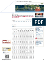 Mareas Miyajima