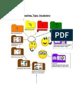 teaching topic vocabulary