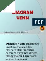 Himpunan Dan Diagram Venn