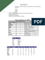 Resumo Tipo Primitivo Java